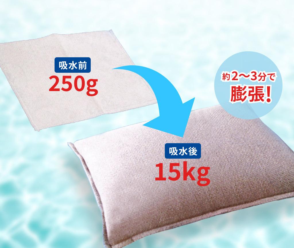 吸水前は250gのスーパーブロックが約2〜3分で膨張し、吸水後は15kgになります